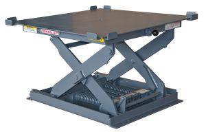 Self-Leveling Scissors Tables