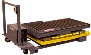 Conveyor Interface Equipment – Work Positioning